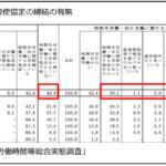 36協定の労働者代表の押印が不要に!労働者代表の選出の流れ