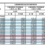 【全国平均28円UP】10月より最低賃金が上がります